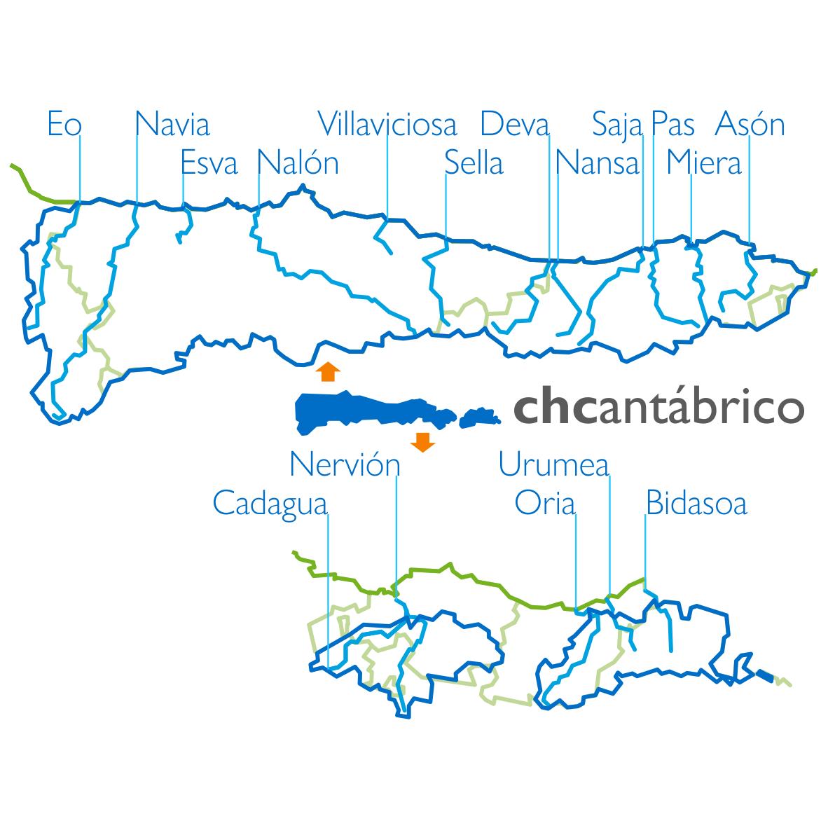 Ámbito y ríos principales
