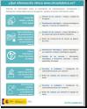 Ver infografía ¿Qué información ofrece la web?. Nueva ventana.