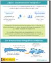 Ver infografía ¿Qué son las demarcaciones?. Nueva ventana.